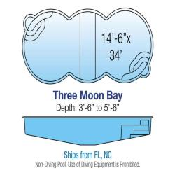 Three Moon Bay
